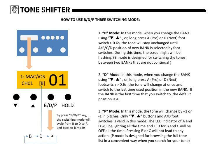 Youtube Pitch Shifter Iphone